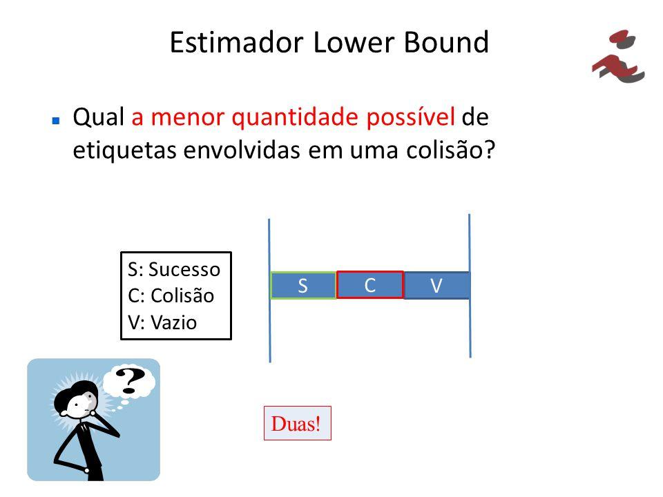 Estimador Lower Bound Qual a menor quantidade possível de etiquetas envolvidas em uma colisão V. S: Sucesso.