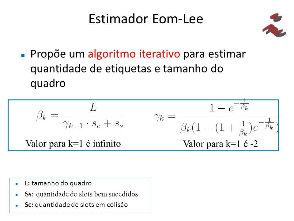 Estimador Eom-Lee Propõe um algoritmo iterativo para estimar quantidade de etiquetas e tamanho do quadro.