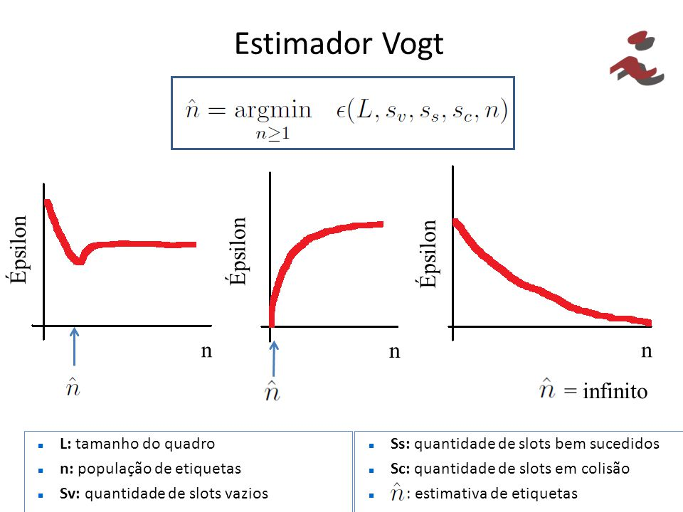 Estimador Vogt Épsilon Épsilon Épsilon n n n = infinito