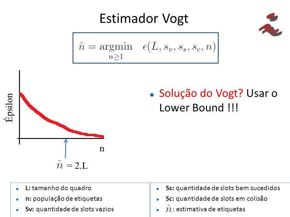 Estimador Vogt Solução do Vogt Usar o Lower Bound !!! Épsilon Épsilon