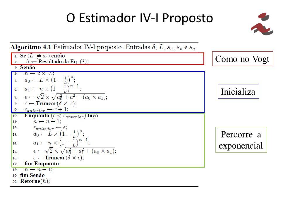 O Estimador IV-I Proposto
