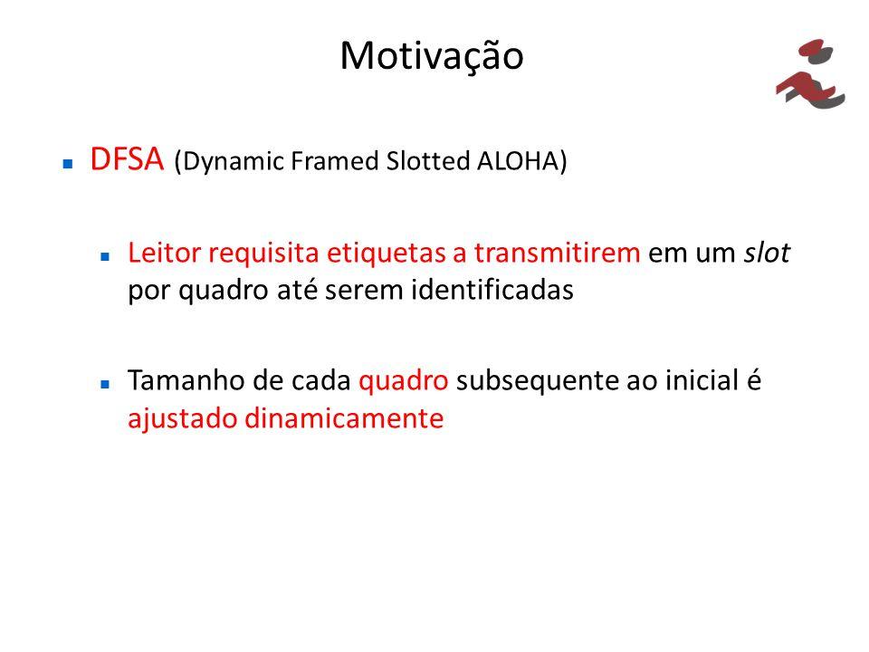 Motivação DFSA (Dynamic Framed Slotted ALOHA)