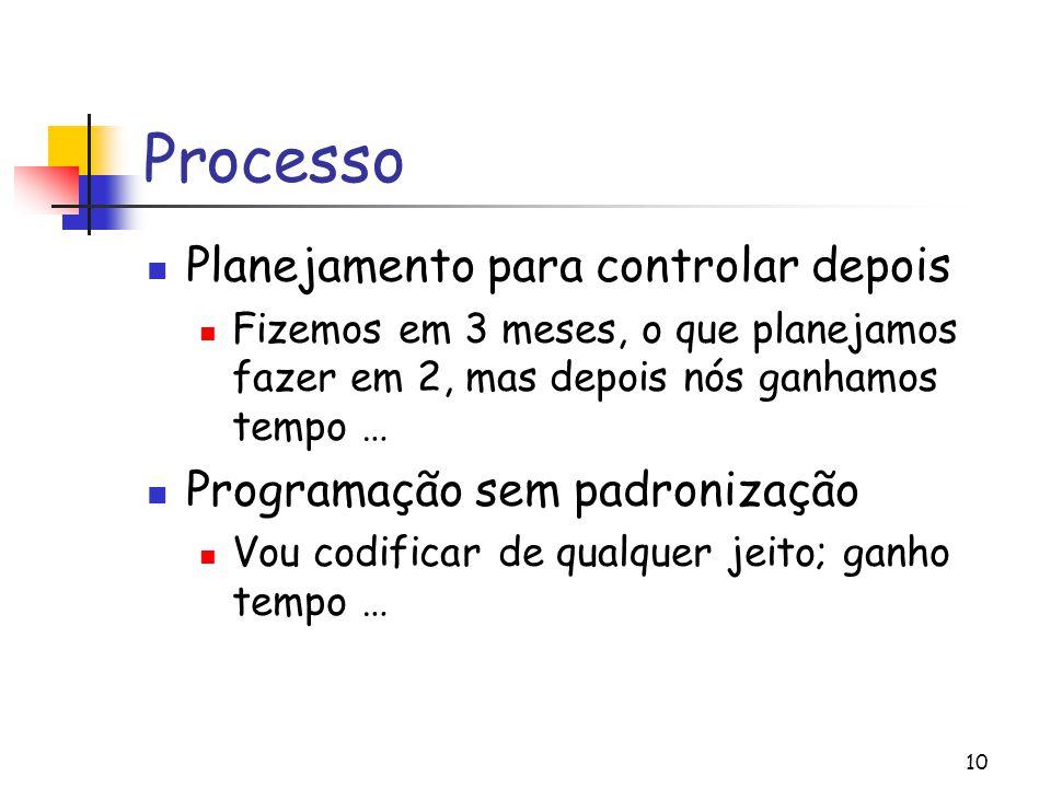 Processo Planejamento para controlar depois