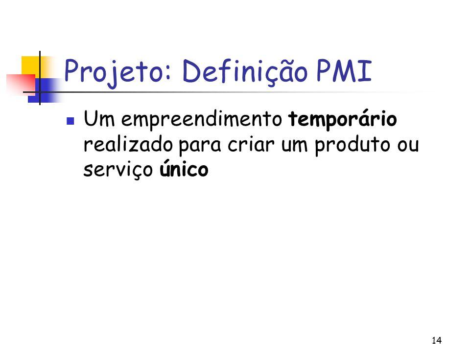 Projeto: Definição PMI