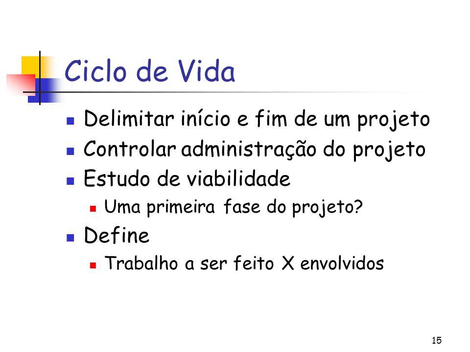 Ciclo de Vida Delimitar início e fim de um projeto