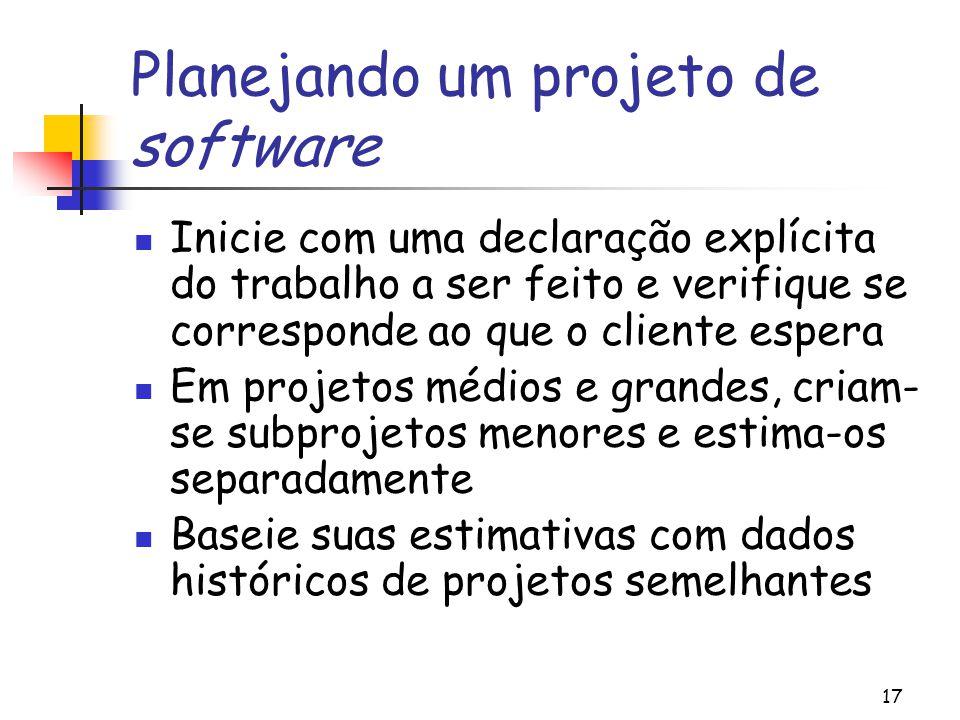 Planejando um projeto de software