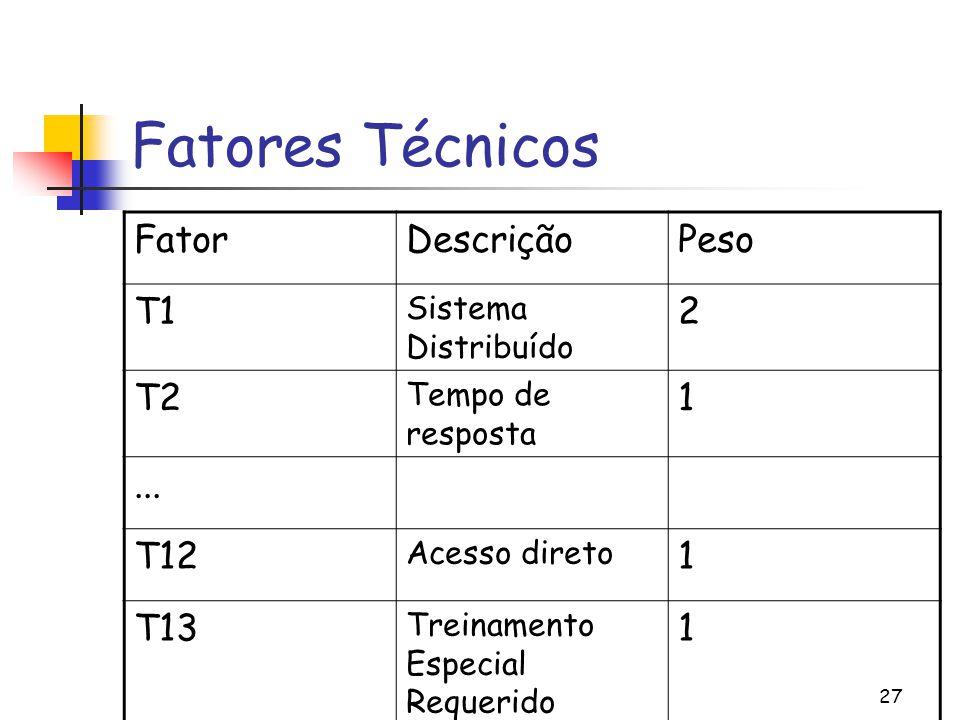 Fatores Técnicos Fator Descrição Peso T1 2 T2 1 ... T12 T13