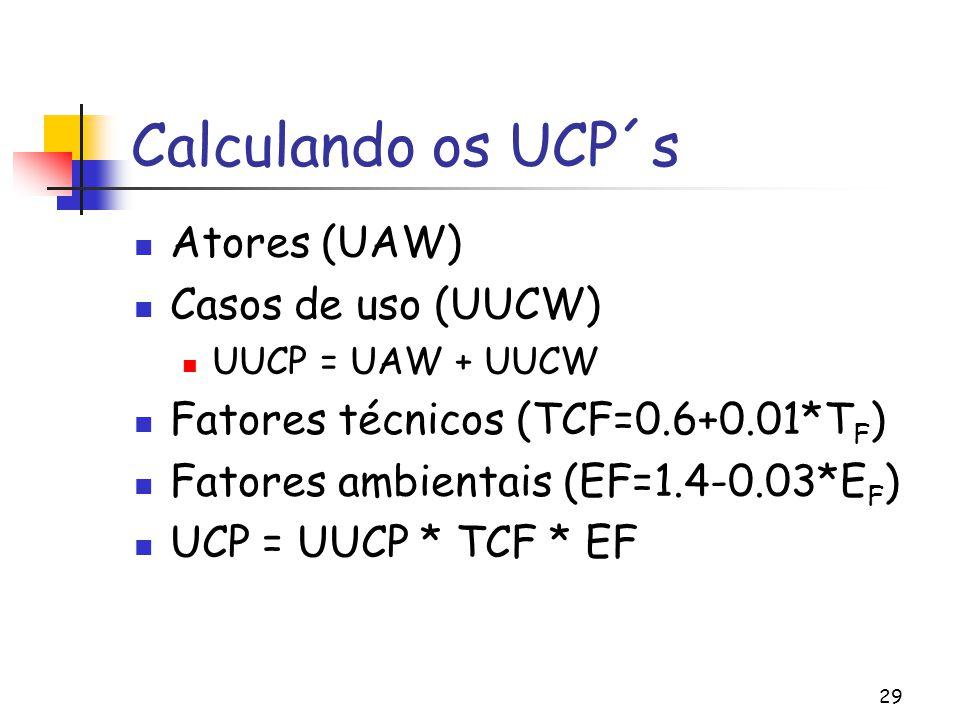 Calculando os UCP´s Atores (UAW) Casos de uso (UUCW)