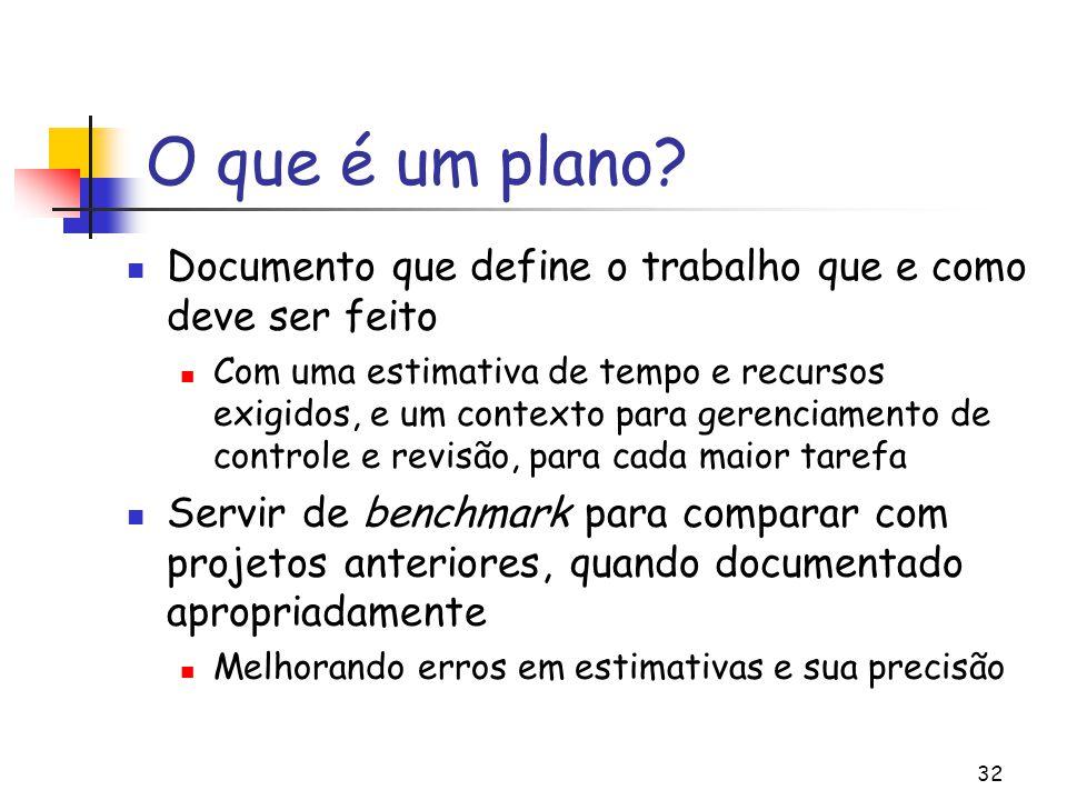O que é um plano Documento que define o trabalho que e como deve ser feito.