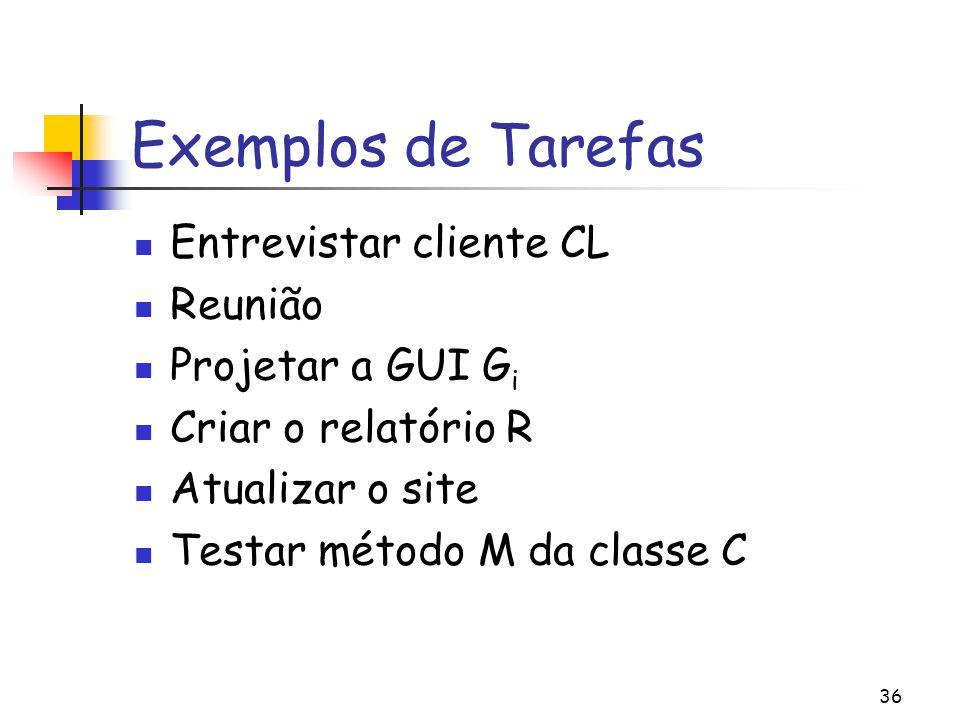 Exemplos de Tarefas Entrevistar cliente CL Reunião Projetar a GUI Gi