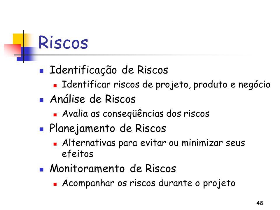 Riscos Identificação de Riscos Análise de Riscos