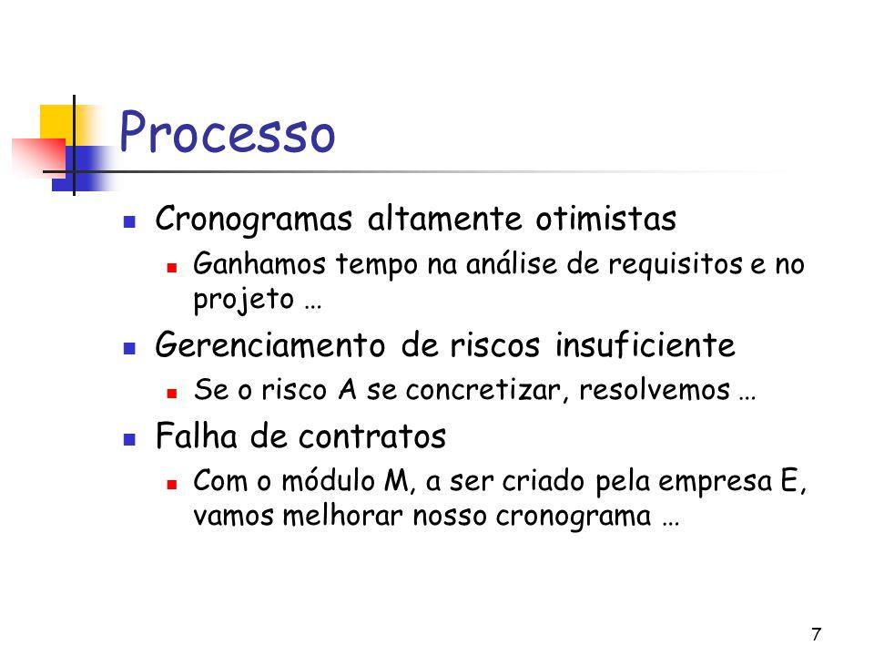 Processo Cronogramas altamente otimistas