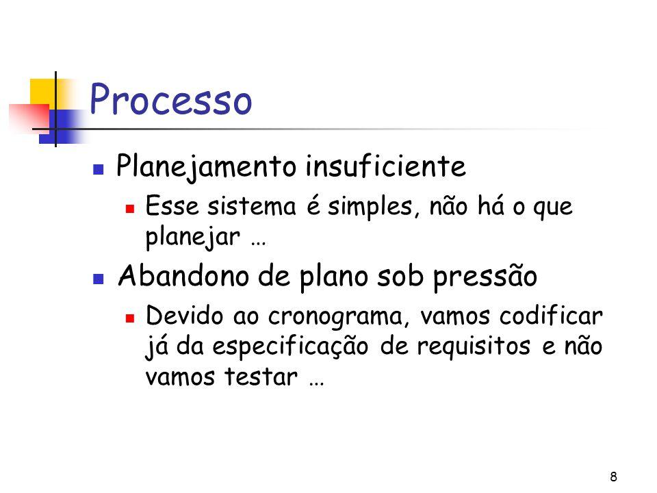 Processo Planejamento insuficiente Abandono de plano sob pressão