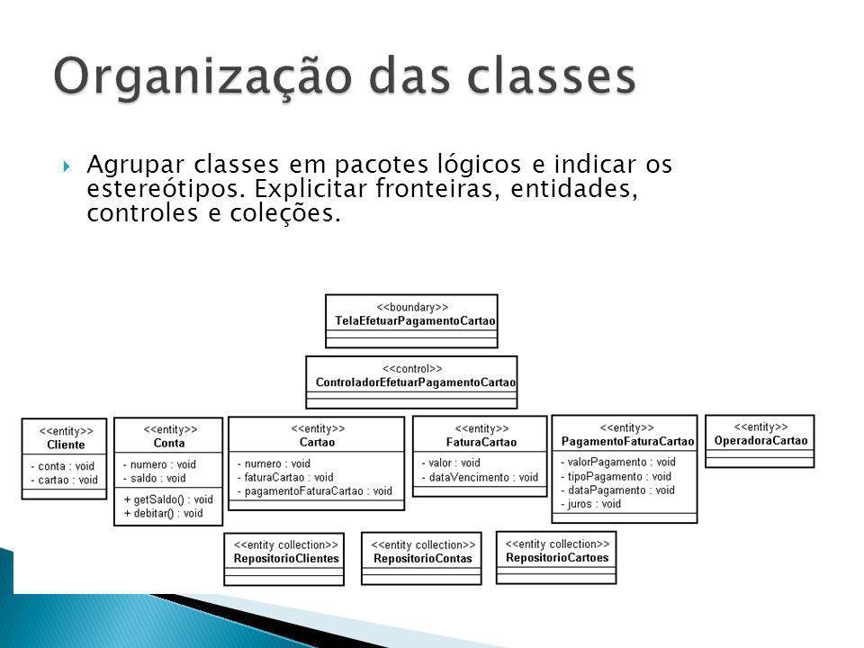 Organização das classes