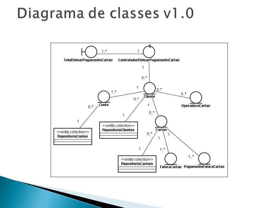 Diagrama de classes v1.0