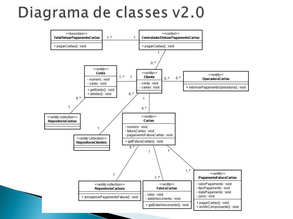 Diagrama de classes v2.0
