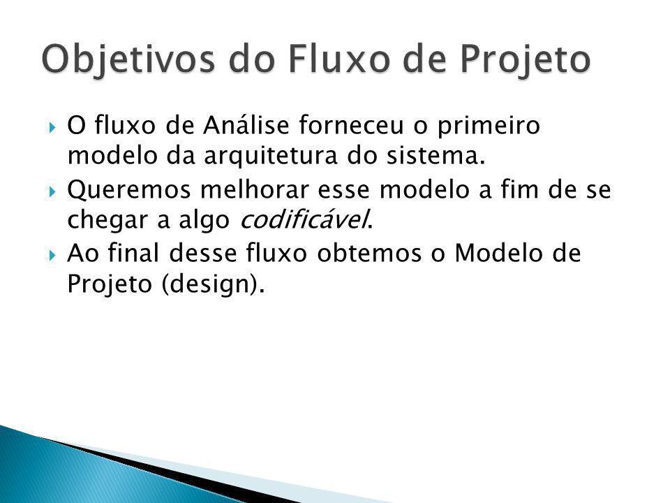 Objetivos do Fluxo de Projeto