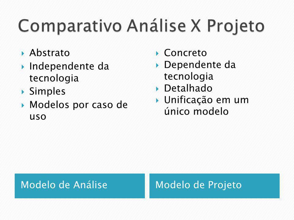 Comparativo Análise X Projeto
