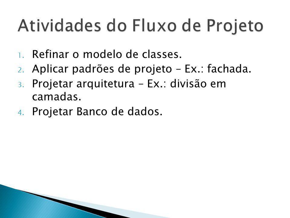 Atividades do Fluxo de Projeto