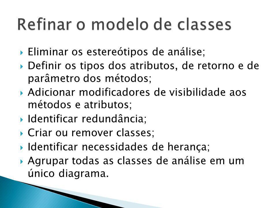 Refinar o modelo de classes
