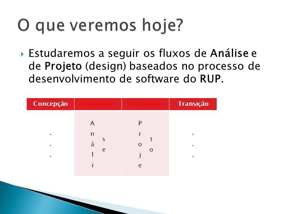 O que veremos hoje Estudaremos a seguir os fluxos de Análise e de Projeto (design) baseados no processo de desenvolvimento de software do RUP.