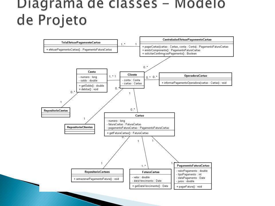 Diagrama de classes - Modelo de Projeto