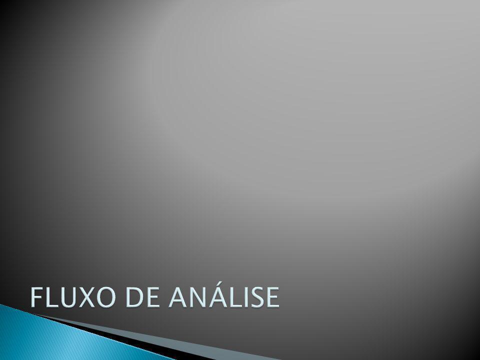 FLUXO DE ANÁLISE