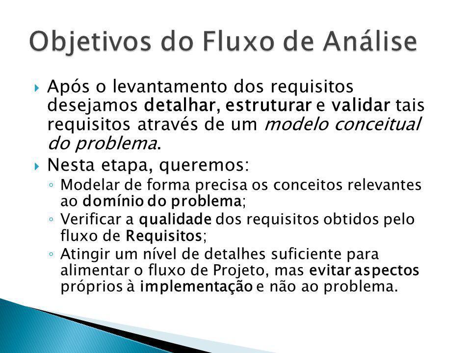 Objetivos do Fluxo de Análise