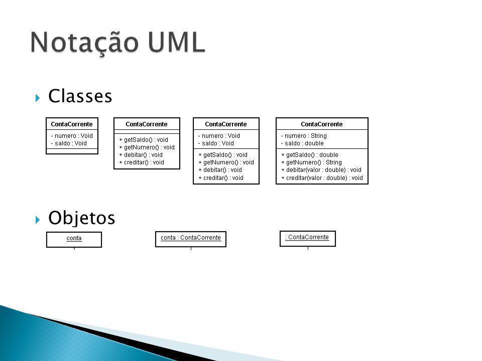 Notação UML Classes Objetos