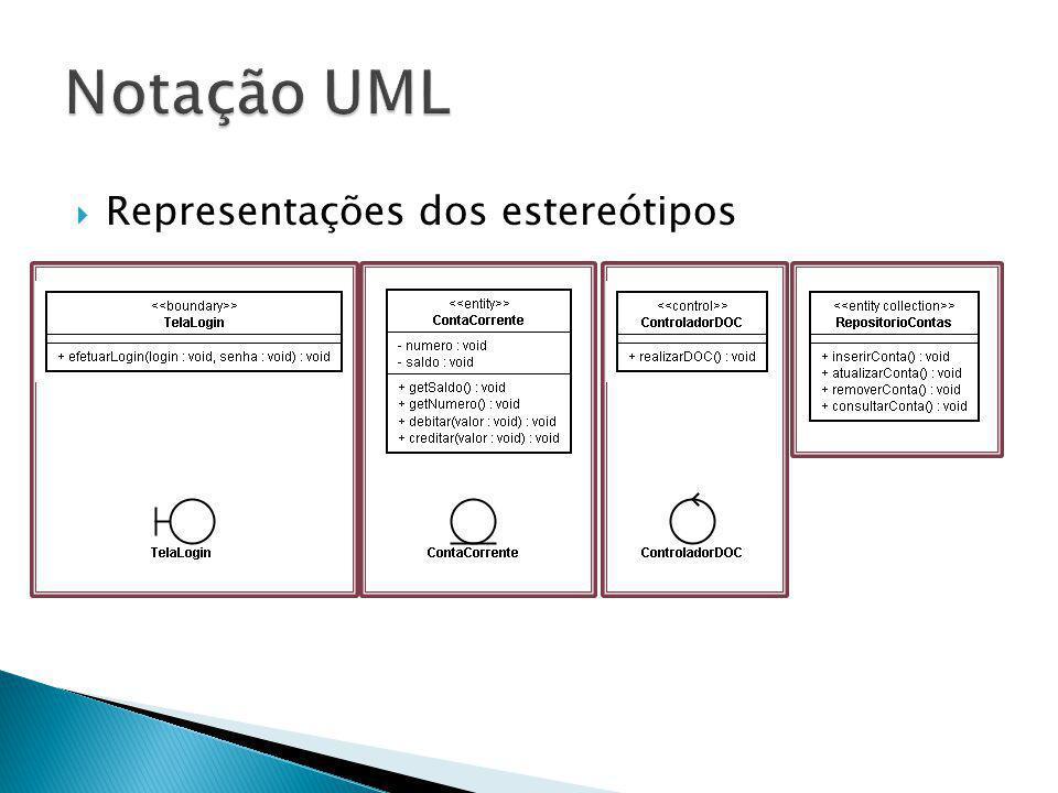 Notação UML Representações dos estereótipos