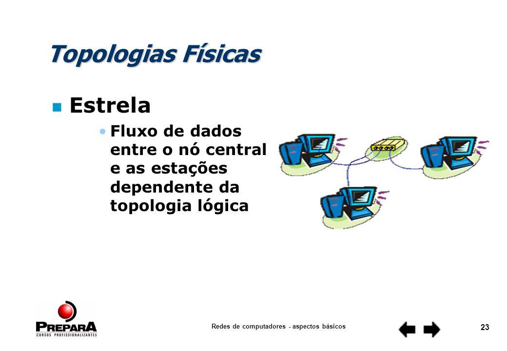 Redes de computadores - aspectos básicos