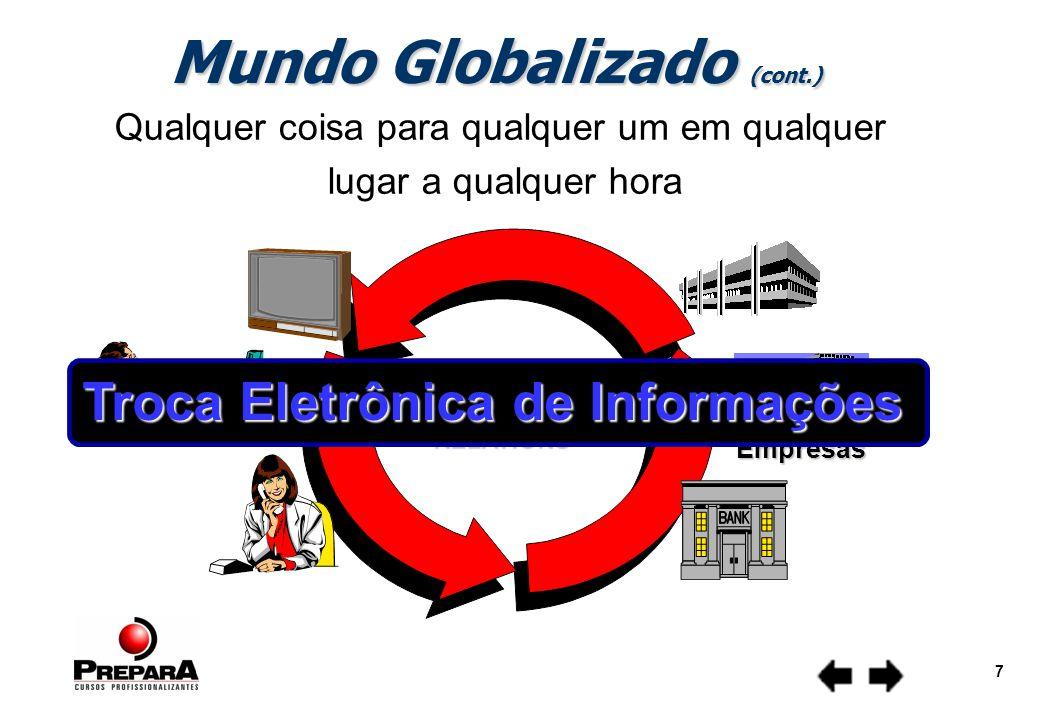 Mundo Globalizado (cont.)