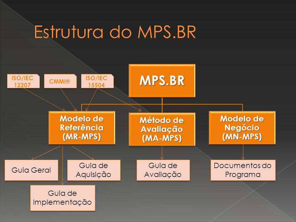 Estrutura do MPS.BR MPS.BR Modelo de Referência (MR-MPS)