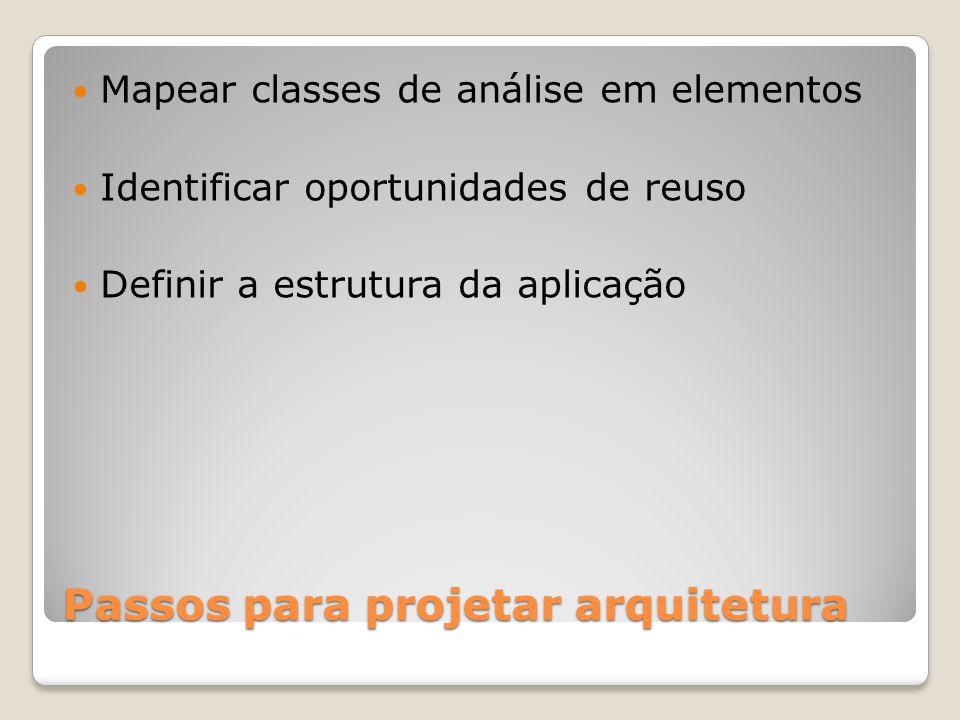 Passos para projetar arquitetura