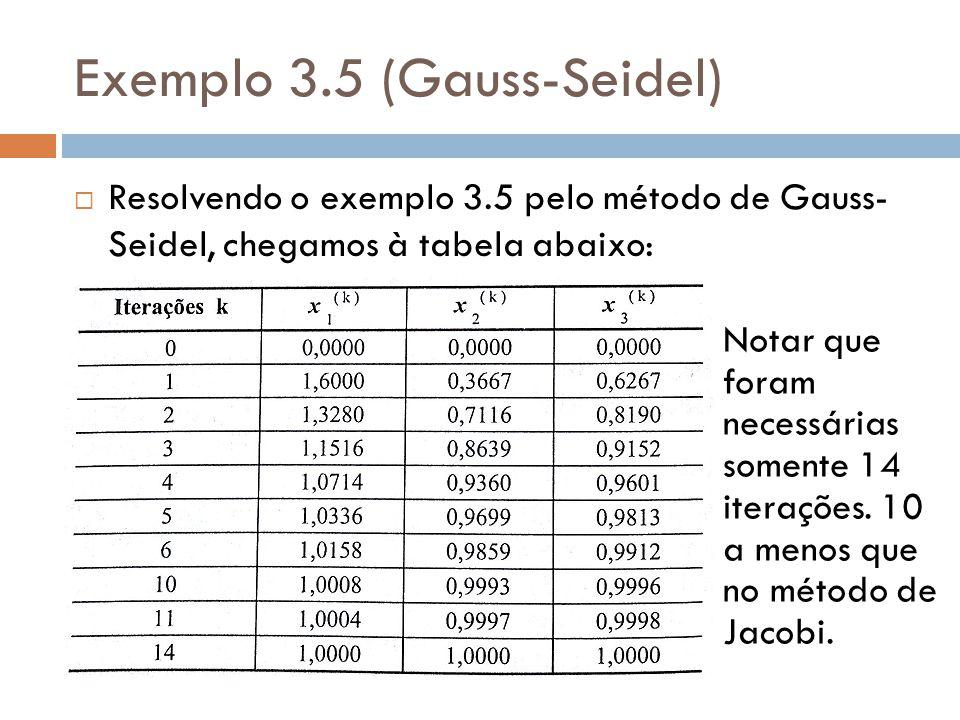 Exemplo 3.5 (Gauss-Seidel)
