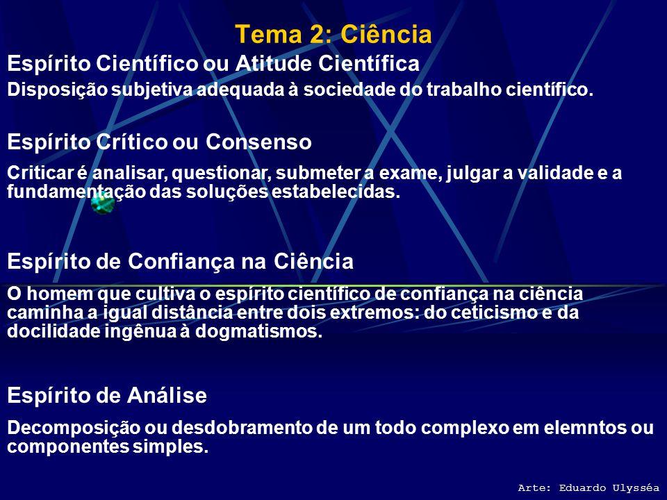 Tema 2: Ciência Espírito Científico ou Atitude Científica