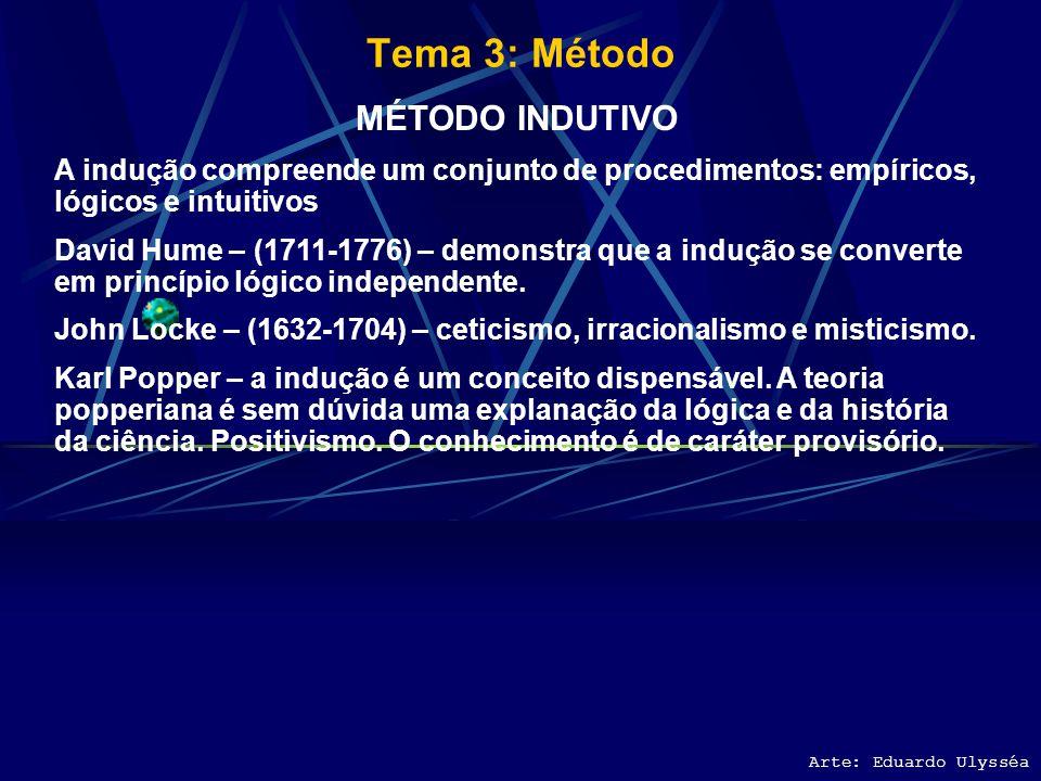 Tema 3: Método MÉTODO INDUTIVO