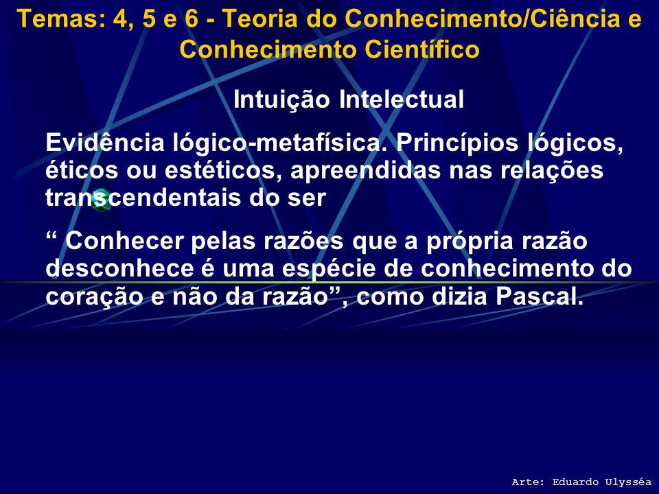 Temas: 4, 5 e 6 - Teoria do Conhecimento/Ciência e Conhecimento Científico