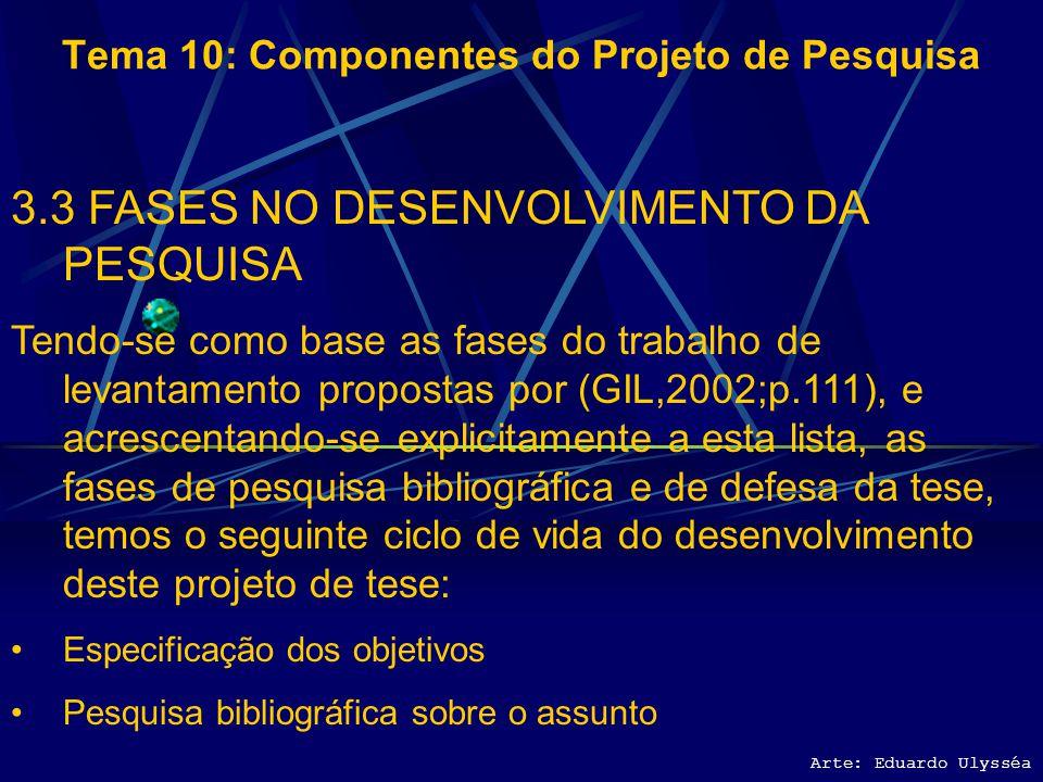 Tema 10: Componentes do Projeto de Pesquisa