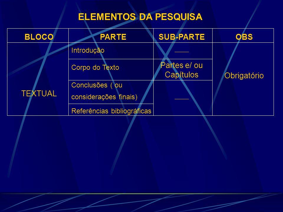 ELEMENTOS DA PESQUISA BLOCO TEXTUAL PARTE SUB-PARTE
