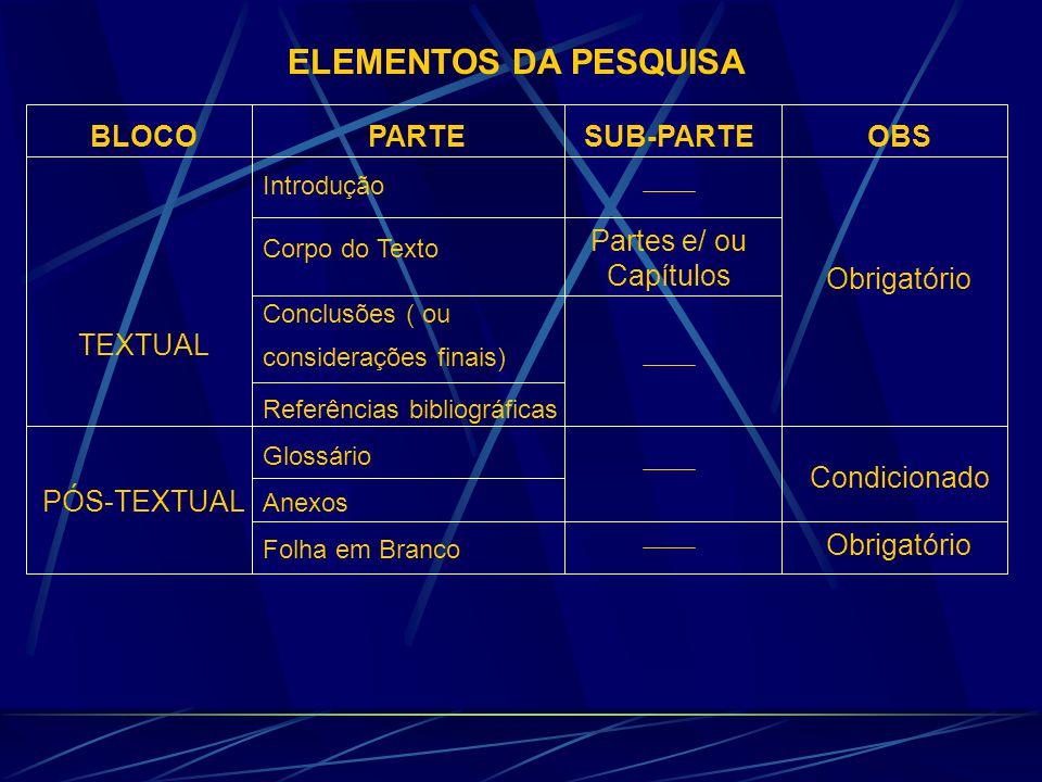 ELEMENTOS DA PESQUISA BLOCO TEXTUAL PÓS-TEXTUAL PARTE SUB-PARTE