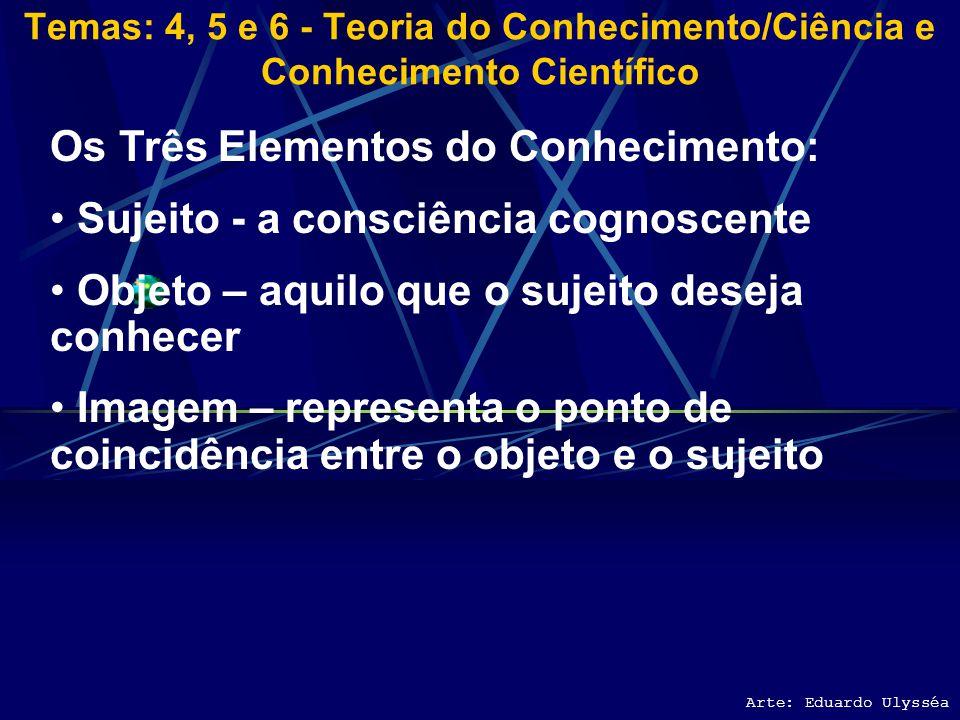 Os Três Elementos do Conhecimento: Sujeito - a consciência cognoscente