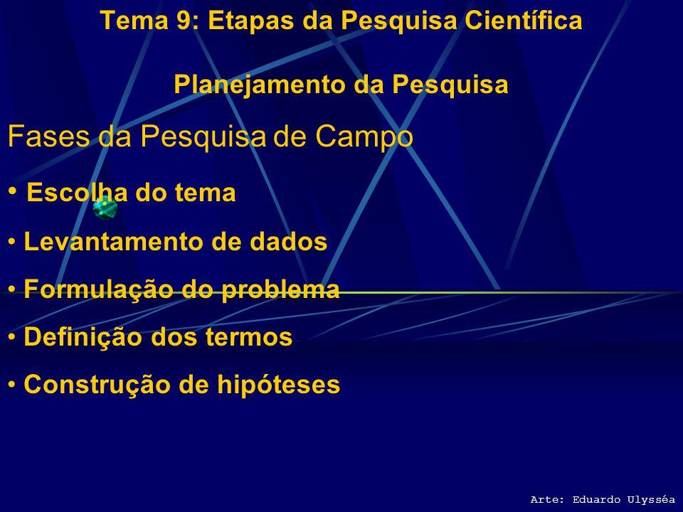 Tema 9: Etapas da Pesquisa Científica Planejamento da Pesquisa