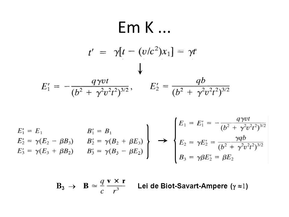 Em K ... B3  Lei de Biot-Savart-Ampere ( 1)