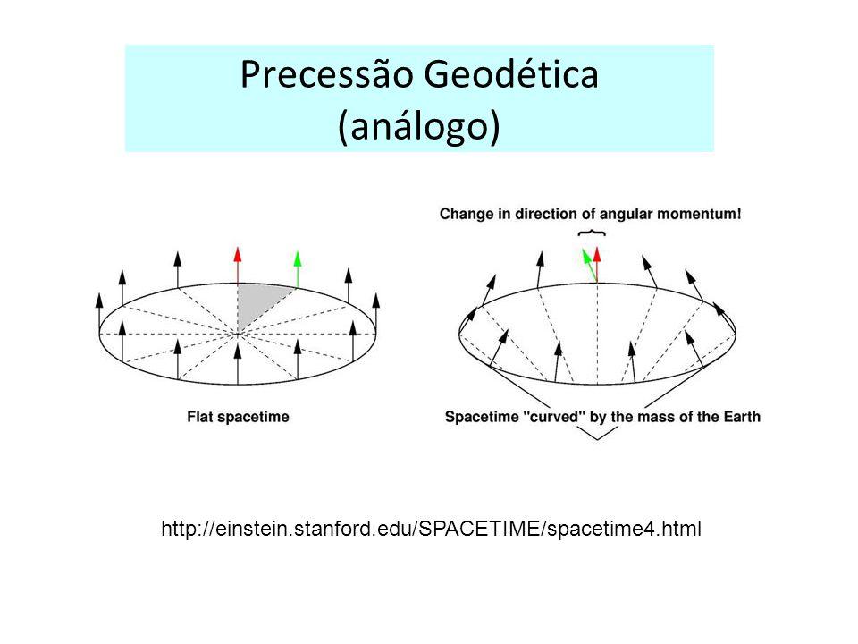 Precessão Geodética (análogo)