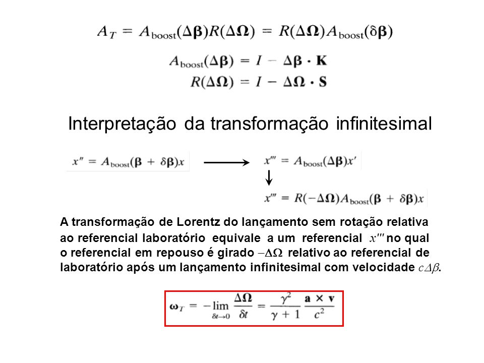 Interpretação da transformação infinitesimal