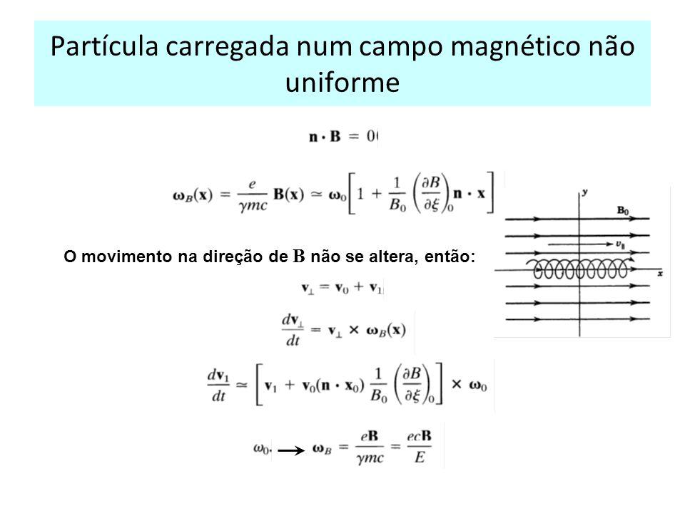 Partícula carregada num campo magnético não uniforme