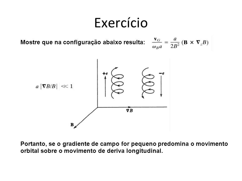 Exercício Mostre que na configuração abaixo resulta: