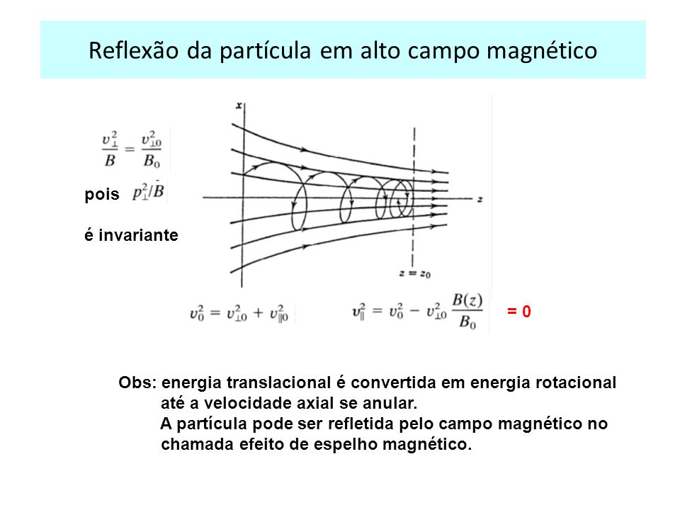 Reflexão da partícula em alto campo magnético