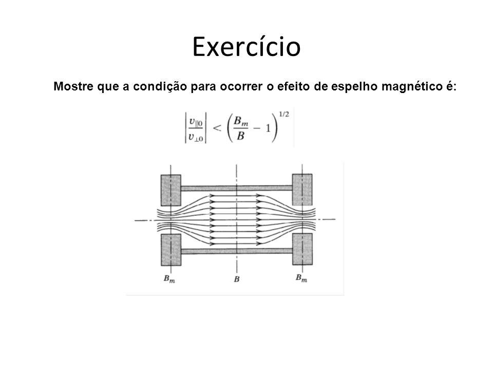 Exercício Mostre que a condição para ocorrer o efeito de espelho magnético é: